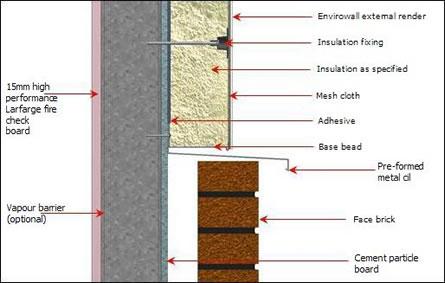 Delightful 2 : Typical Render / Brick Horizontal Cill Junction